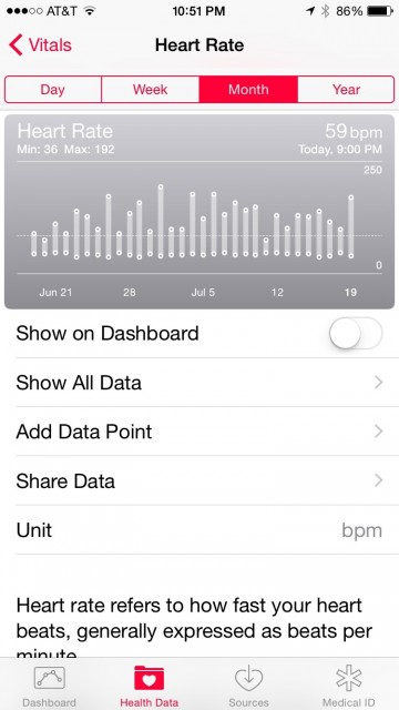 Apple Heart Health app
