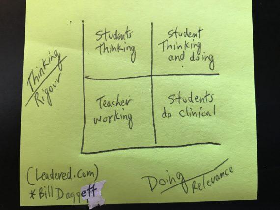 teaching model