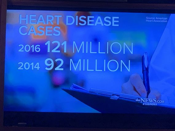 heart disease growth