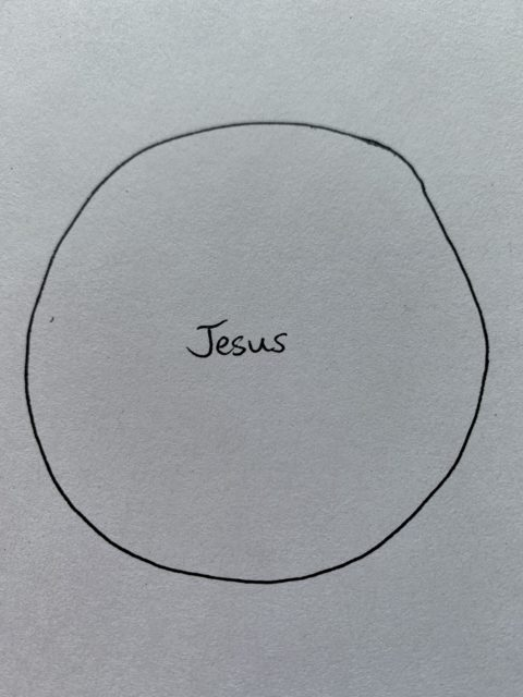 circle with the word Jesus in the middle