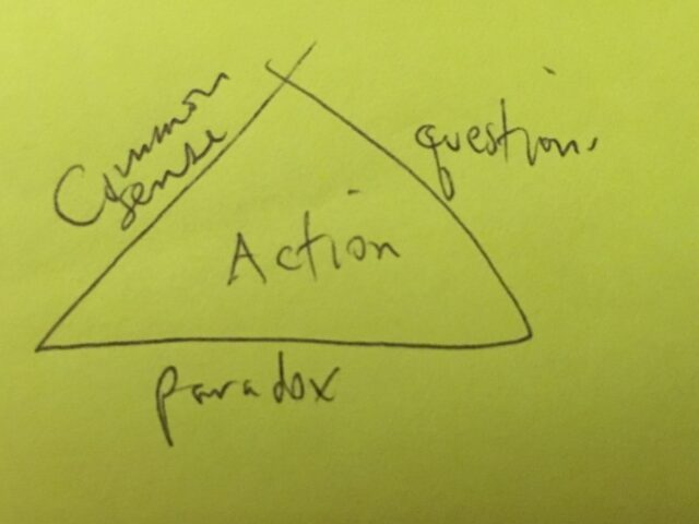 Triangular diagram on a post it note