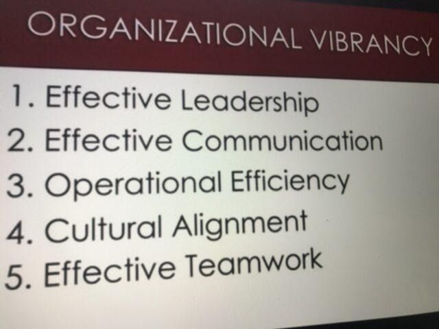 Top 5 leadership survey results list