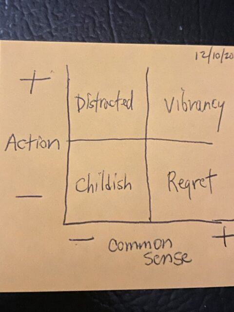 Eisenhower matrix drawn on a post it note