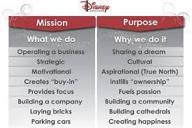 Disney Institute speaker insights